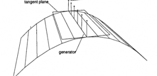 analysis and design of digital surfaces for shipbuilding [chalfant]