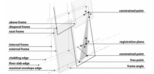 computational methods for tall buildings [hesselgren]