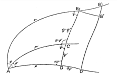 general investigation of curved surface [gauss]