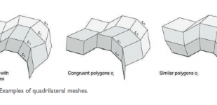 intuitive design and meshing of non-developable ruled surfaces [lordick]