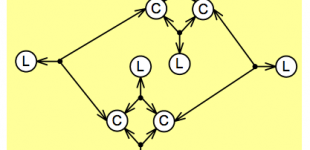using tensor diagrams [blinn]