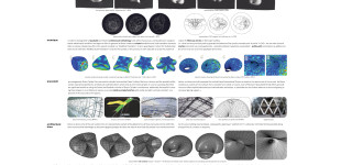structure in 4D: modified translations with surgery