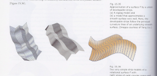 strip models of doubly curved surfaces | architectural geometry pp. 556 - 560